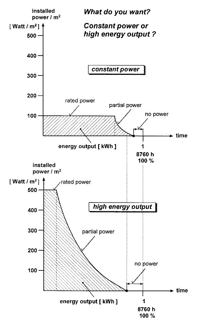 Windenergie Philosphie